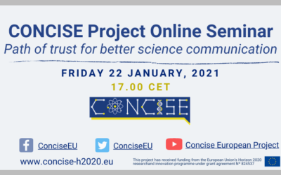 The CONCISE project presents the results of an investigation on the perception of science among European citizens