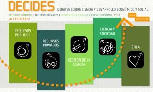 Debates sobre Ciencia y Desarrollo Económico y Social